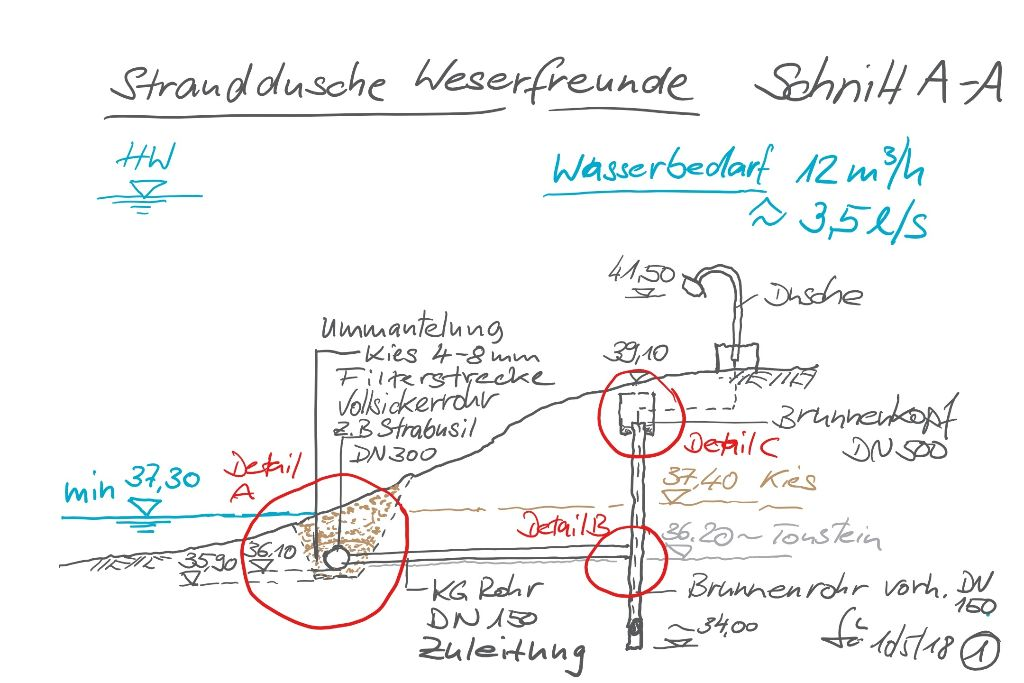 Planungsskizze zur Wasserversorgung der Maxi-Dusche